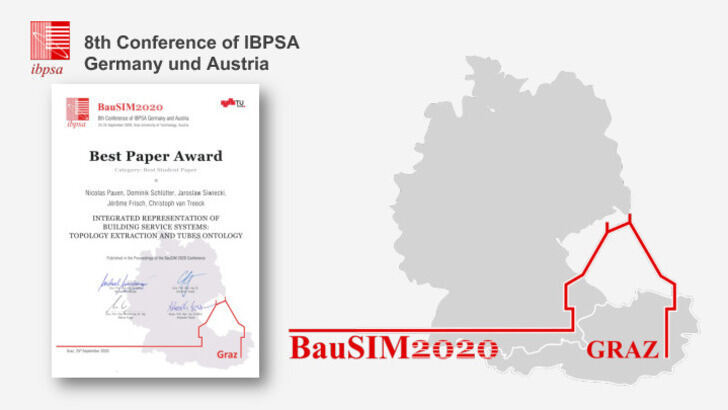 Best Paper Award at BauSIM 2020